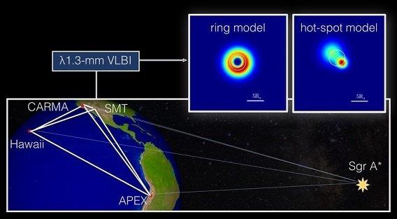 Астрофизики получили фотографии окрестности черной дыры