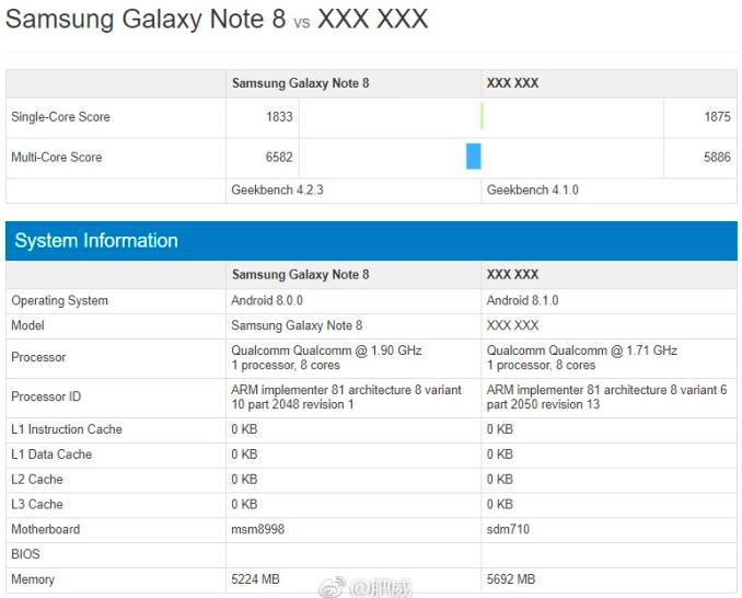 Snapdragon 710 показал высокий уровень производительности в Geekbench