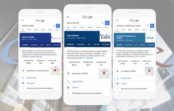 Google поможет определиться с выбором ВУЗа