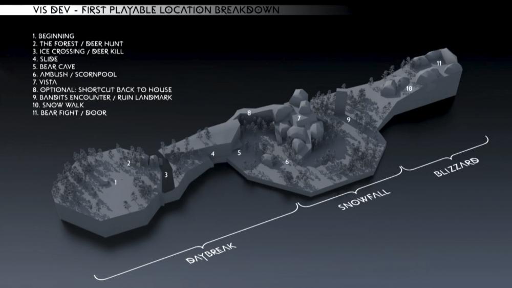 Разработчики God of War вдохновлялись фильмом «Выживший» во время создания игры