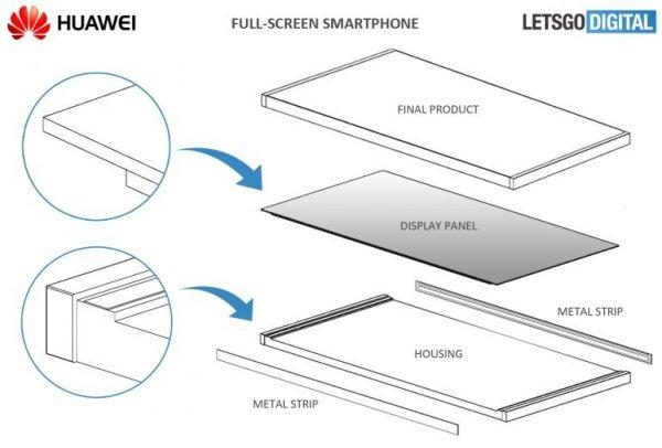 Huawei разрабатывает флагманский смартфон с уникальным безрамочным дисплеем