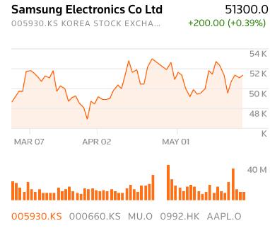 Samsung, Micron и SK Hynix вступили в сговор?
