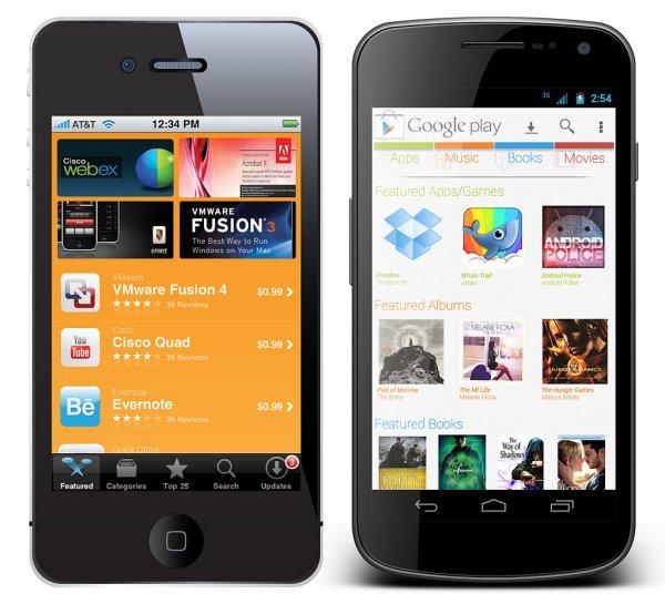 Прибыль App Store почти в два раза превышает доходы Google Play