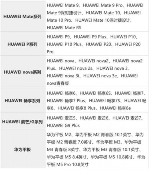 Apple держись! Huawei начинает новую кампанию по «копеечному» ремонту смартфонов
